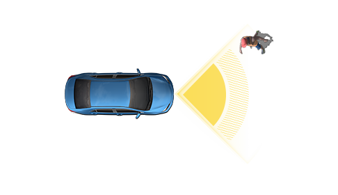 Depiction of the Pre-Collision System With Pedestrian Detection